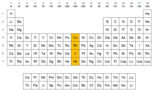 Grupo 9 de la tabla peridica familia del cobalto qumica en casa grupo 9 de la tabla peridica urtaz Gallery