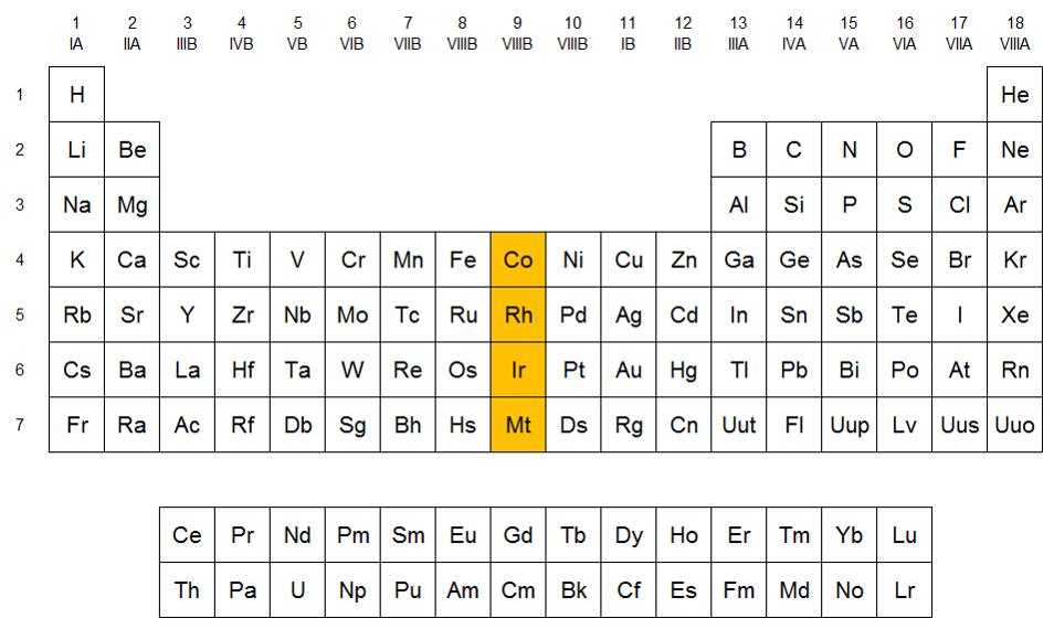 Grupo 9 de la tabla peridica familia del cobalto qumica en casa urtaz Images