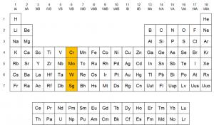 grupo 6 de la tabla peridica familia del cromo - Tabla Periodica Grupo 6 A
