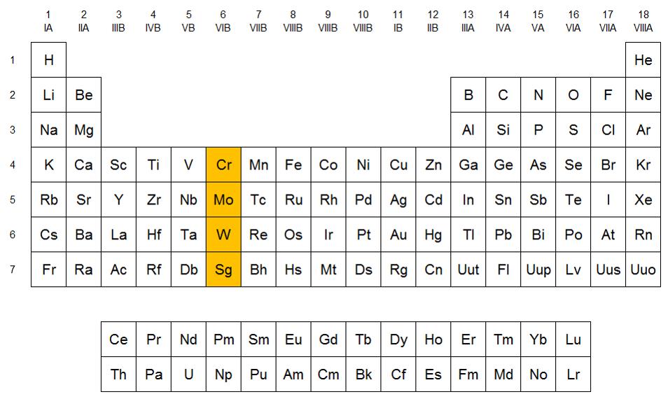 grupo 6 de la tabla peridica familia del cromo qumica en casacom - Tabla Periodica Grupo 6 A