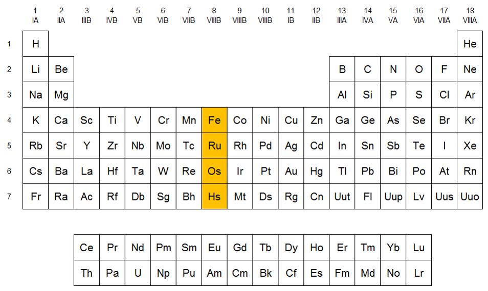 Grupo 8 de la tabla peridica familia del hierro qumica en casa urtaz Image collections