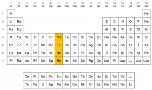 Grupo 7 de la tabla peridica familia del manganeso qumica en grupo 7 de la tabla peridica familia del manganeso qumica en casa urtaz Gallery