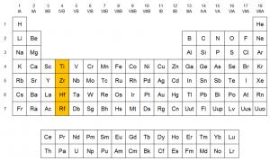 Grupo 4 de la tabla peridica familia del titanio qumica en casa familia del titanio tabla peridica grupo 4 urtaz Gallery