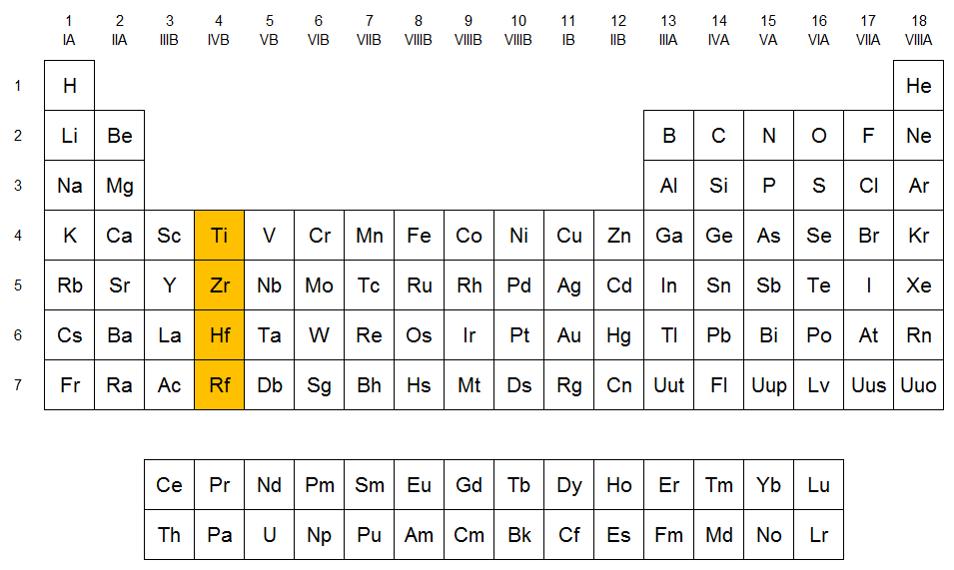 Grupo del titanio qumica en casa grupo del titanio urtaz Images