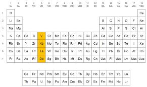 Grupo 5 de la tabla peridica la familia del vanadio qumica en grupo 5 de la tabla peridica urtaz Gallery