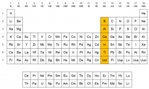 Grupo 13 de la tabla peridica familia del boro qumica en casa grupo del boro grupo 13 tabla peridica urtaz Images