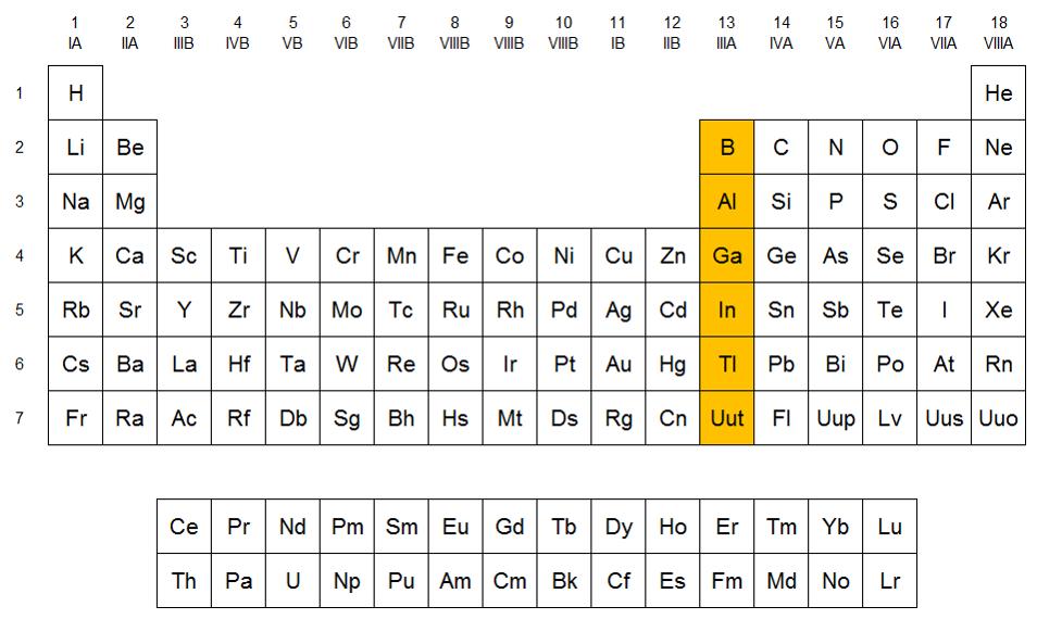 grupo 13 de la tabla peridica familia del boro qumica en casacom - Estructura De La Tabla Periodica En Blanco