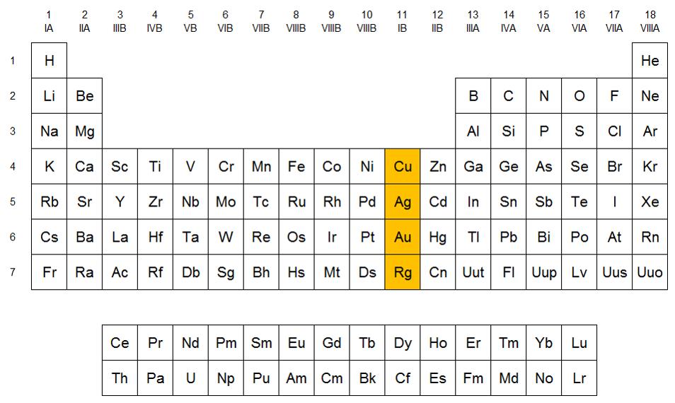 Grupo 11 de la tabla peridica familia del cobre qumica en casa urtaz Image collections