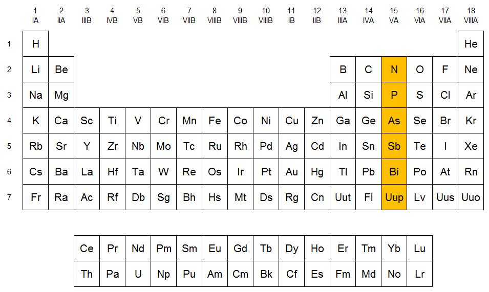Grupo 15 de la tabla peridica familia del nitrgeno qumica en grupo 15 de la tabla peridica familia del nitrgeno qumica en casa urtaz Images