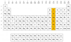 ubicacin del grupo 14 en la tabla peridica - Tabla Periodica De Grupos