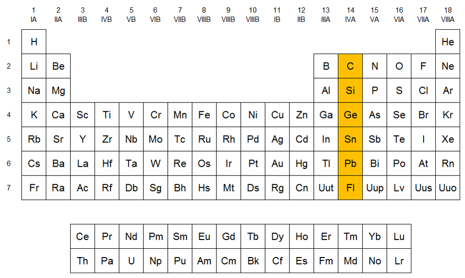 grupo 14 de la tabla peridica familia del carbono qumica en casacom - Tabla Periodica Grupo De Carbono