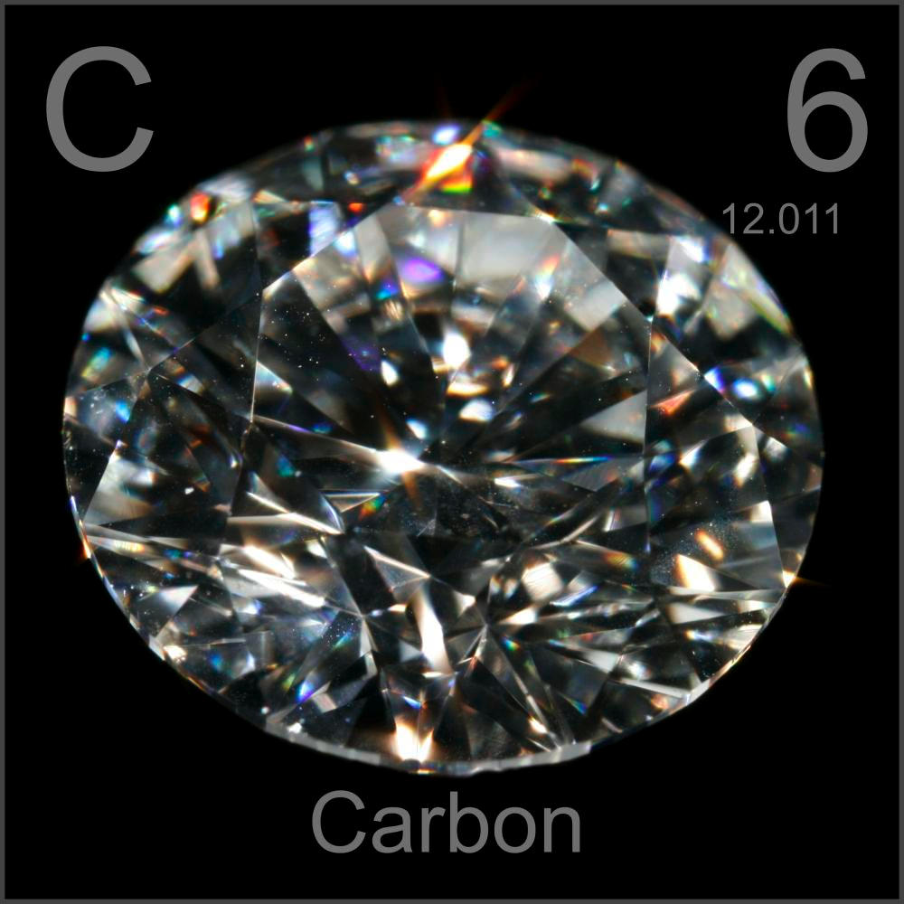 Grupo 14 de la tabla peridica familia del carbono qumica en grupo 14 de la tabla peridica familia del carbono qumica en casa urtaz Gallery