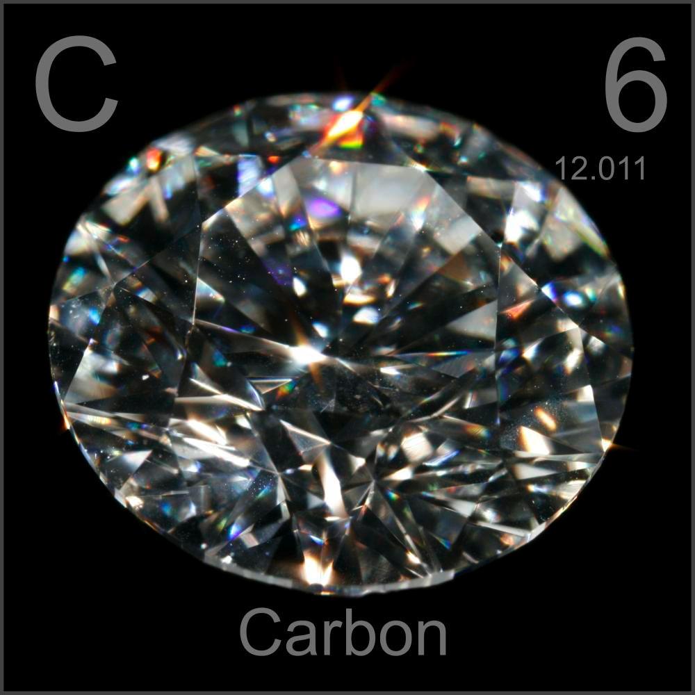 Grupo 14 de la tabla peridica familia del carbono qumica en grupo 14 de la tabla peridica familia del carbono qumica en casa urtaz Image collections