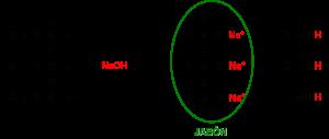 reacción de saponificacion