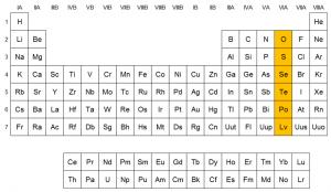 Grupo 16 de la tabla peridica familia del oxgeno qumica en anfgenos grupo 16 tabla peridica urtaz Images