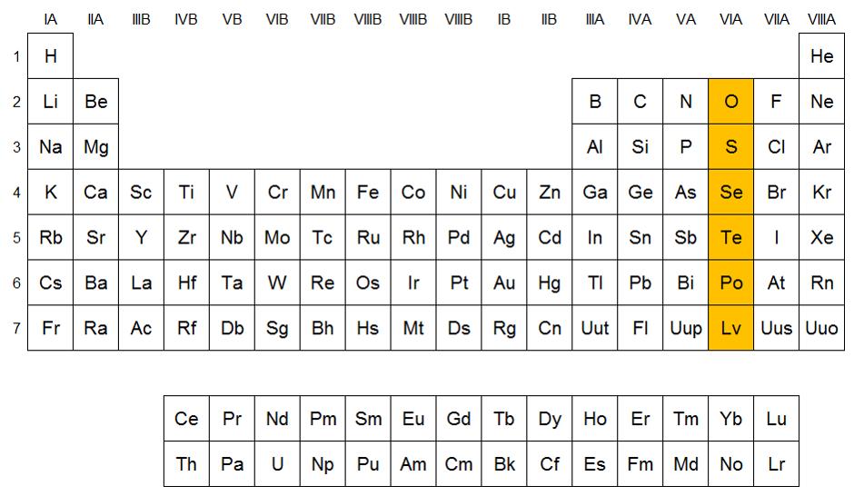 grupo 16 de la tabla peridica familia del oxgeno qumica en casacom - Tabla Periodica De Los Elementos Quimicos Por Familias