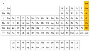 Grupo 18 de la tabla peridica gases nobles qumica en casa elementos gases nobles ubicacin de los gases nobles en la tabla peridica urtaz Images