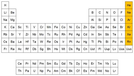 grupo 18 de la tabla peridica gases nobles qumica en casacom - Tabla Periodica De Los Elementos Quimicos Por Familias