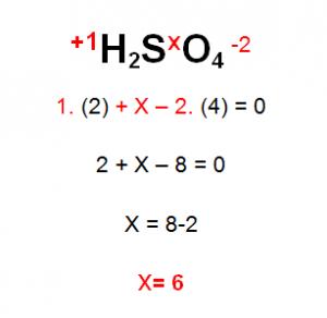 Estado de oxidación del azufre en el sulfato de hidrógeno