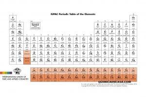 Tabla peridica archivos qumica en casa tabla peridica actualizada por la iupac en noviembre de 2016 que incluye los 4 nuevos elementos nihonio moscovio tneso y oganesn urtaz Choice Image